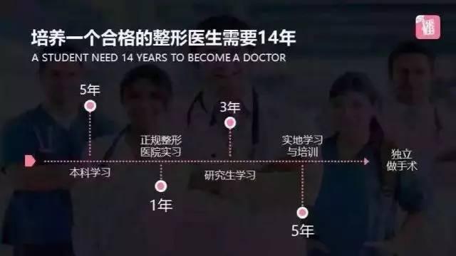 上海隆鼻修复哪家好