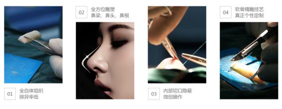 上海美莱SAP多维鼻修复技术新品全球发布