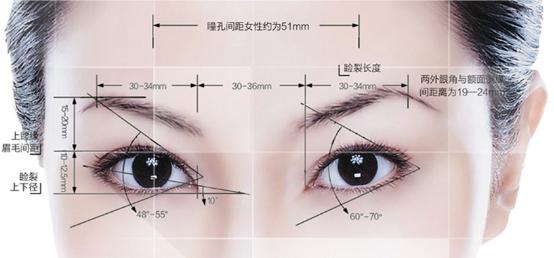 双眼皮修复手术