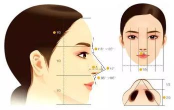 假体隆鼻手术效果能保持多久