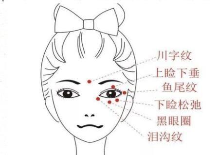 什么方法可以有效去除脸上的斑点