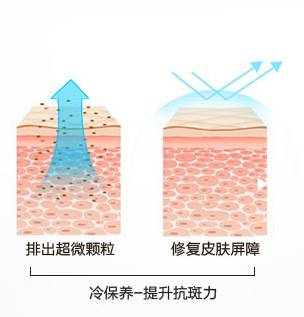 上海美莱玻尿酸注射丰太阳穴多少钱
