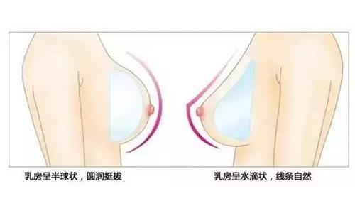 上海美莱欧阳春定制你的隆鼻整形方案。
