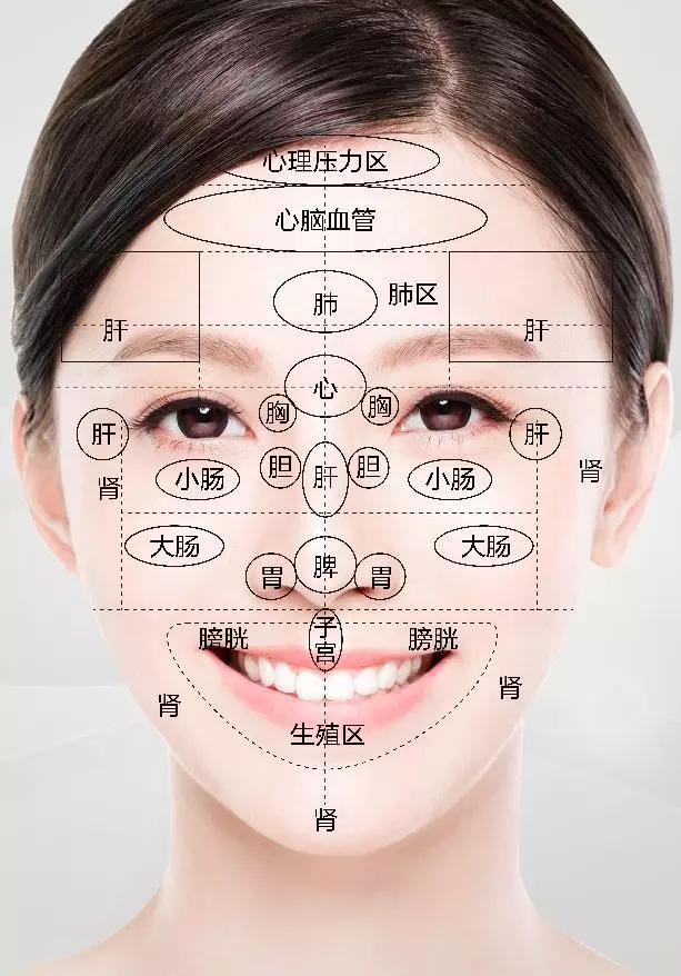 上海做韩式双眼皮一般要多少钱啊