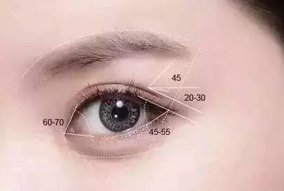 假体隆鼻手术需要多少钱,上海大概费用是多少