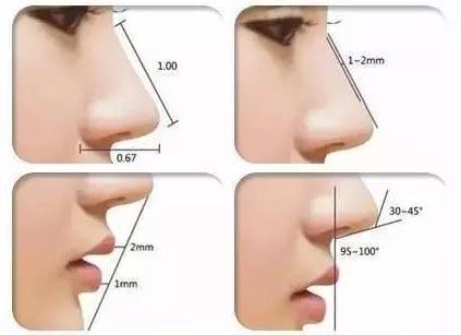 注射隆鼻的效果如何,上海哪些人不适合注射隆鼻