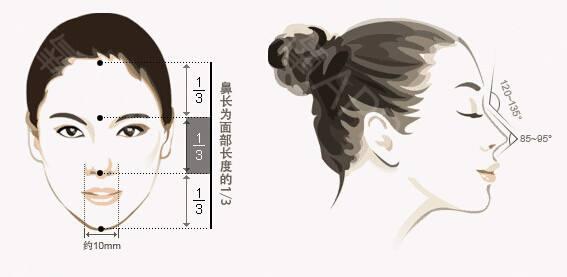 上海激光祛黑头效果好吗,术后多久可以碰水呢