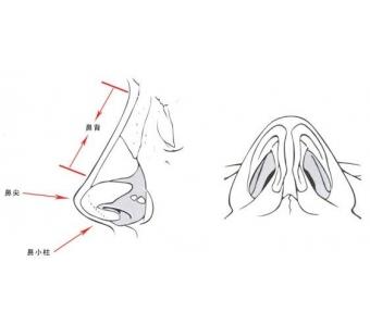 脸上的斑可以用激光祛掉吗,上海祛斑损伤大吗
