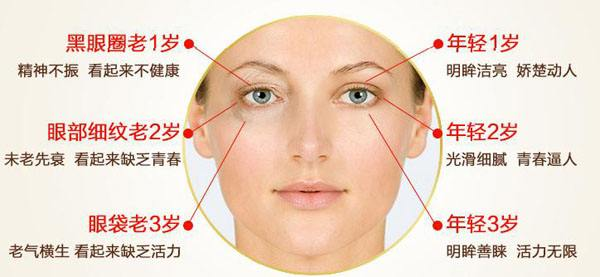 上海注射瘦脸针一针能维持多久