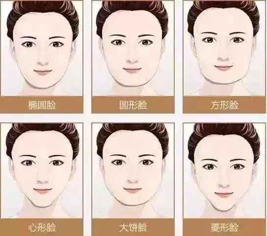 上海注射瘦脸针价格一般是多少?怎么收费的