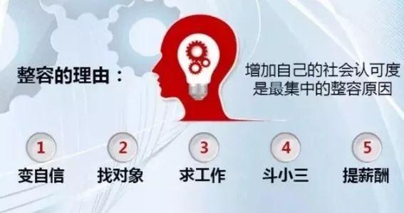 上海注射玻尿酸隆鼻多久可以怀孕?