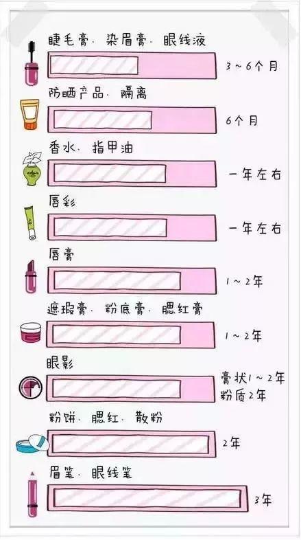 上海做腰腹部吸脂多少钱