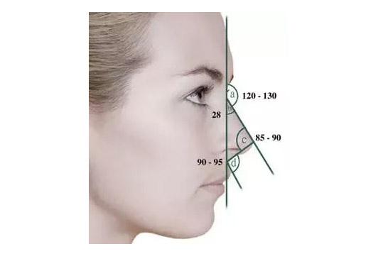 做的双眼皮过宽该怎么修复?美莱修复的好吗?