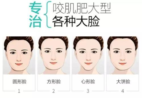 """上海激光祛斑一次效果就能""""治愈""""祛斑吗?"""