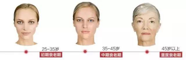 上海一般做植发费用多少钱?