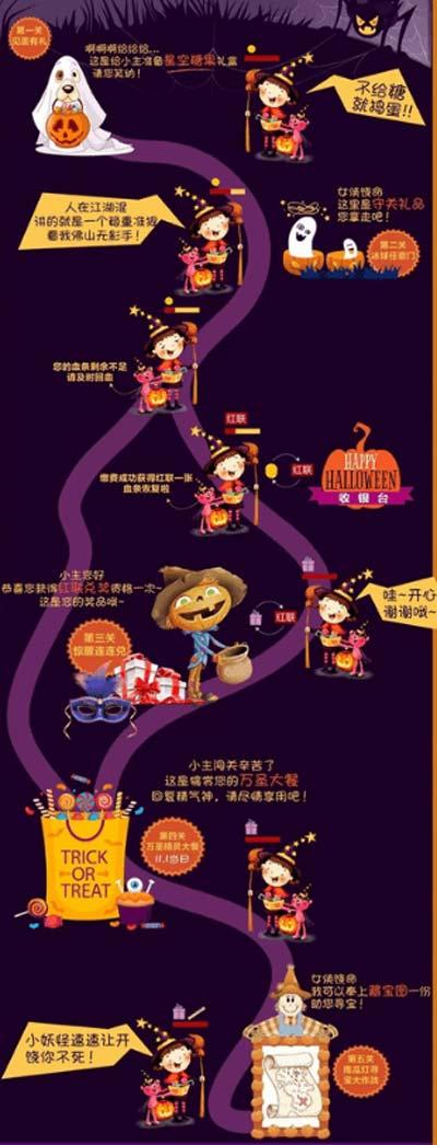 上海做一个线雕提升多少钱?