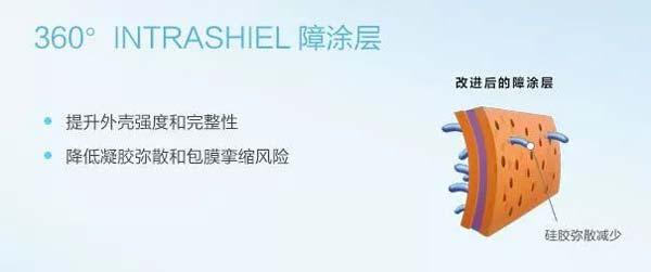 上海祛斑,超皮秒祛斑多少钱?