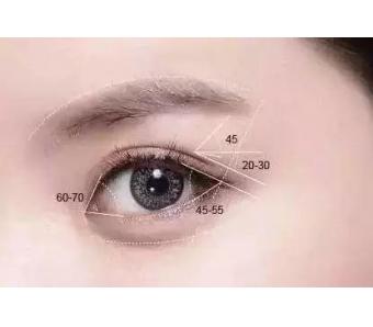 美莱医生告诉你:做双眼皮的好处有哪些!