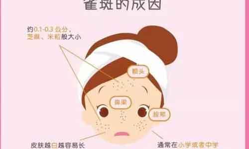 美莱医生告诉你:做激光祛斑皮肤会变薄吗?