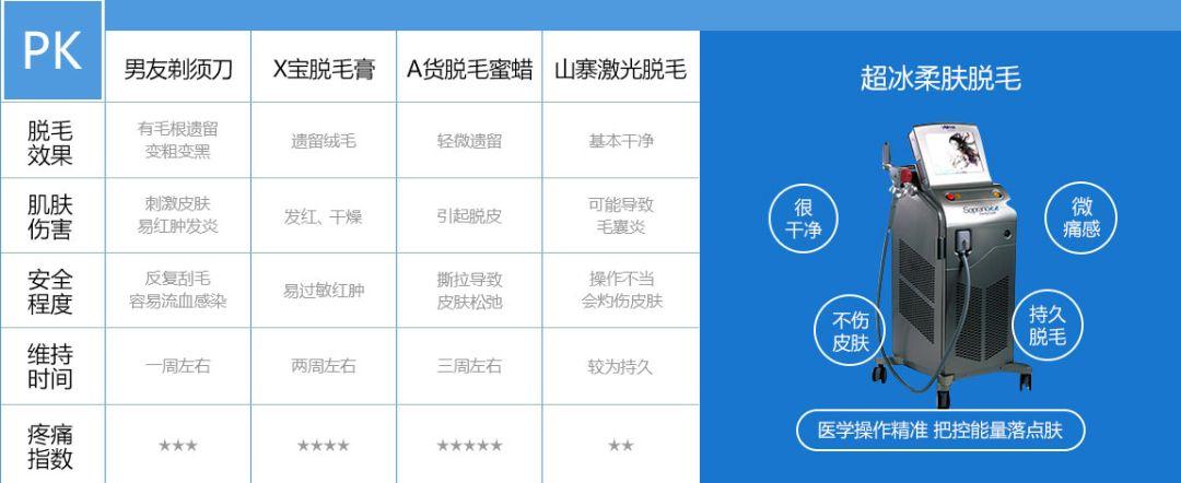 上海做割眼袋手术有没有什么风险?
