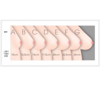 导致胸部下垂的原因主要有哪些,和美莱一起来了解一下!