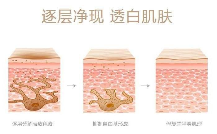 上海美莱医生告诉你:如何避免洗牙疼!