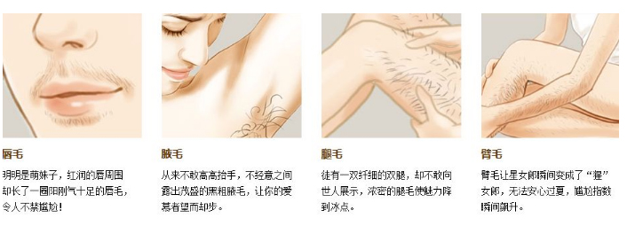 上海割双眼皮多久能恢复好