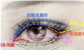 上海哪些人不适合激光祛斑