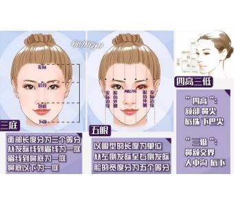 上海开眼角疤痕多久消失