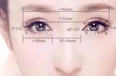 上海美莱开眼角术后注意事项
