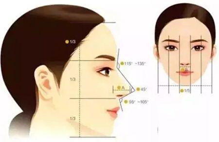 上海美莱割双眼皮后护理怎么做