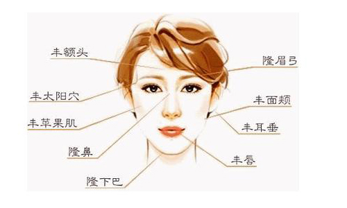 上海美莱打瘦脸针之后注意事项